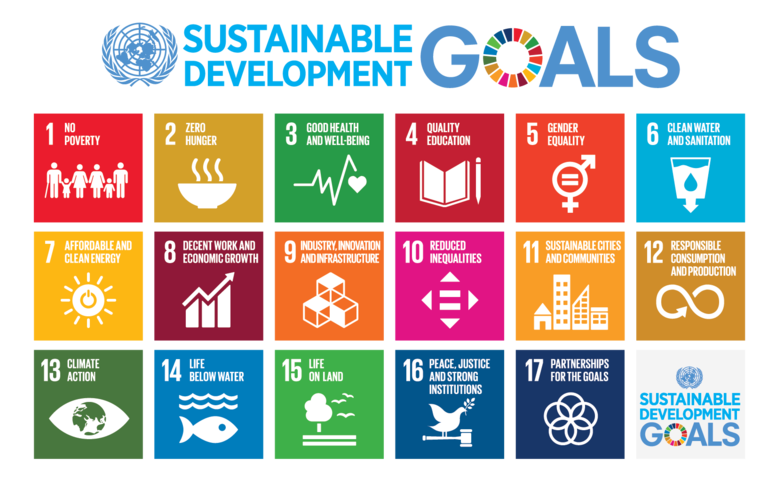 Sustainable Development Goals: A Reading List (Part 2)